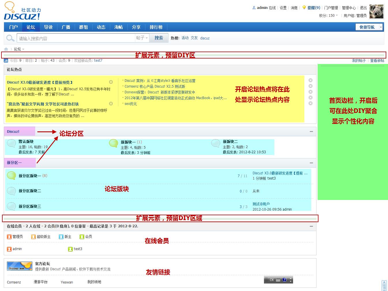 首页的论坛版块显示版块的名称,简介,图标来让用户了解该版块的定位